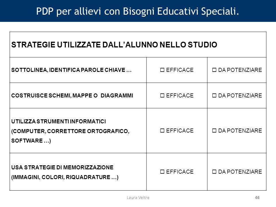46 PDP per allievi con Bisogni Educativi Speciali.