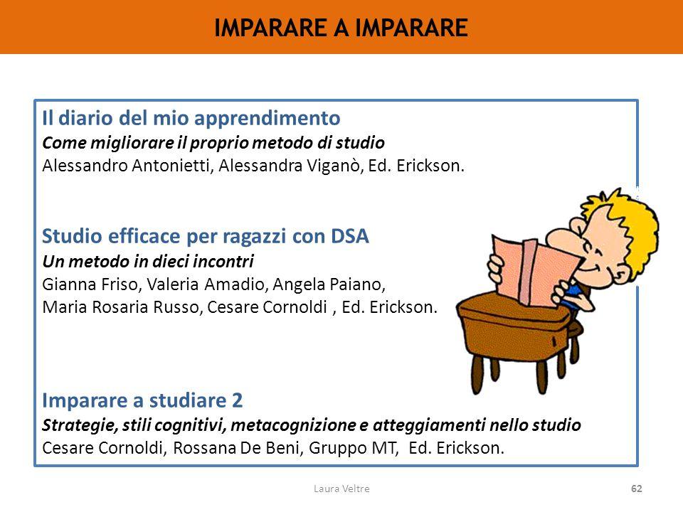 62 IMPARARE A IMPARARE Il diario del mio apprendimento Come migliorare il proprio metodo di studio Alessandro Antonietti, Alessandra Viganò, Ed.