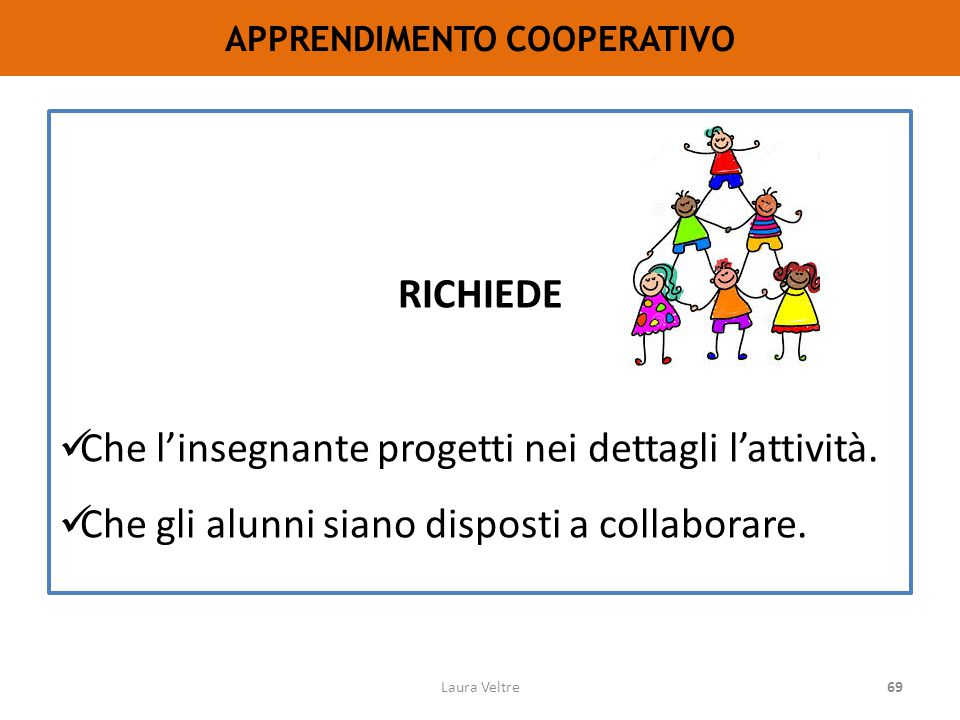 69 APPRENDIMENTO COOPERATIVO RICHIEDE Che l'insegnante progetti nei dettagli l'attività.
