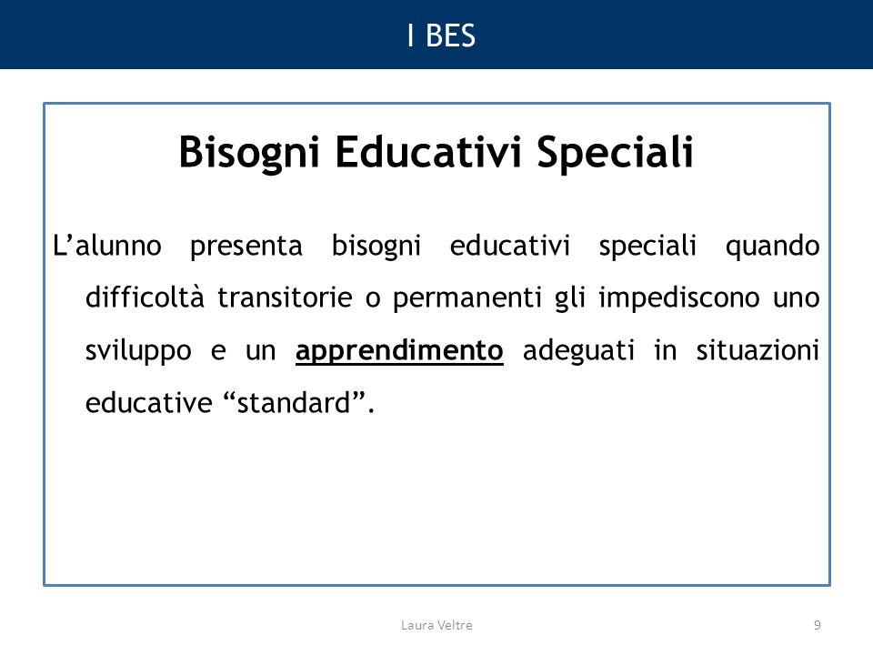 I BES Bisogni Educativi Speciali L'alunno presenta bisogni educativi speciali quando difficoltà transitorie o permanenti gli impediscono uno sviluppo e un apprendimento adeguati in situazioni educative standard .
