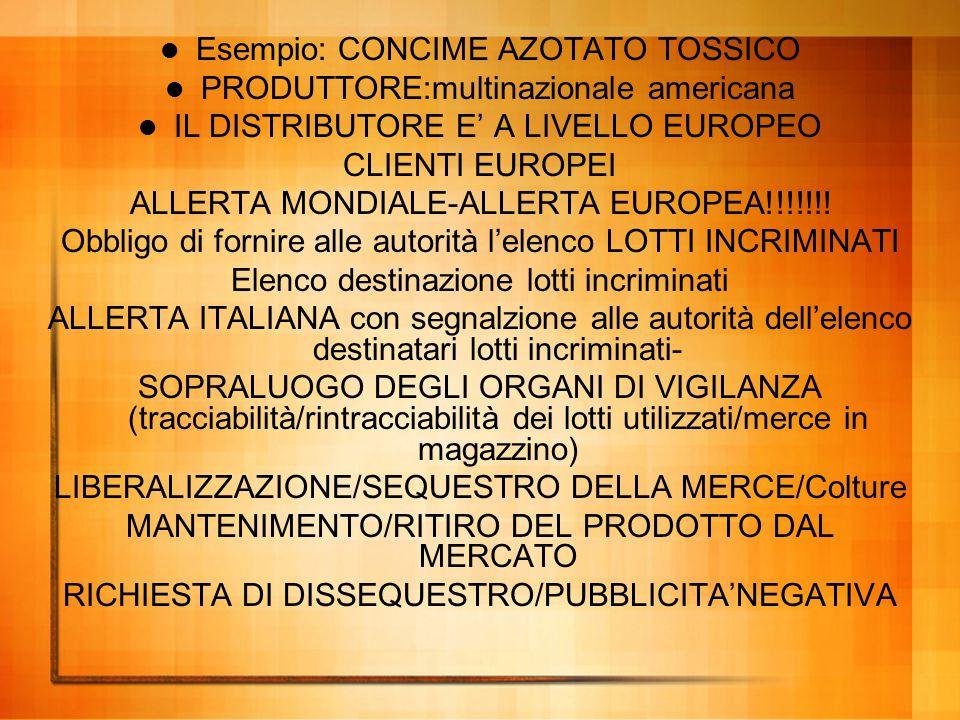 Esempio: CONCIME AZOTATO TOSSICO PRODUTTORE:multinazionale americana IL DISTRIBUTORE E' A LIVELLO EUROPEO CLIENTI EUROPEI ALLERTA MONDIALE-ALLERTA EUR