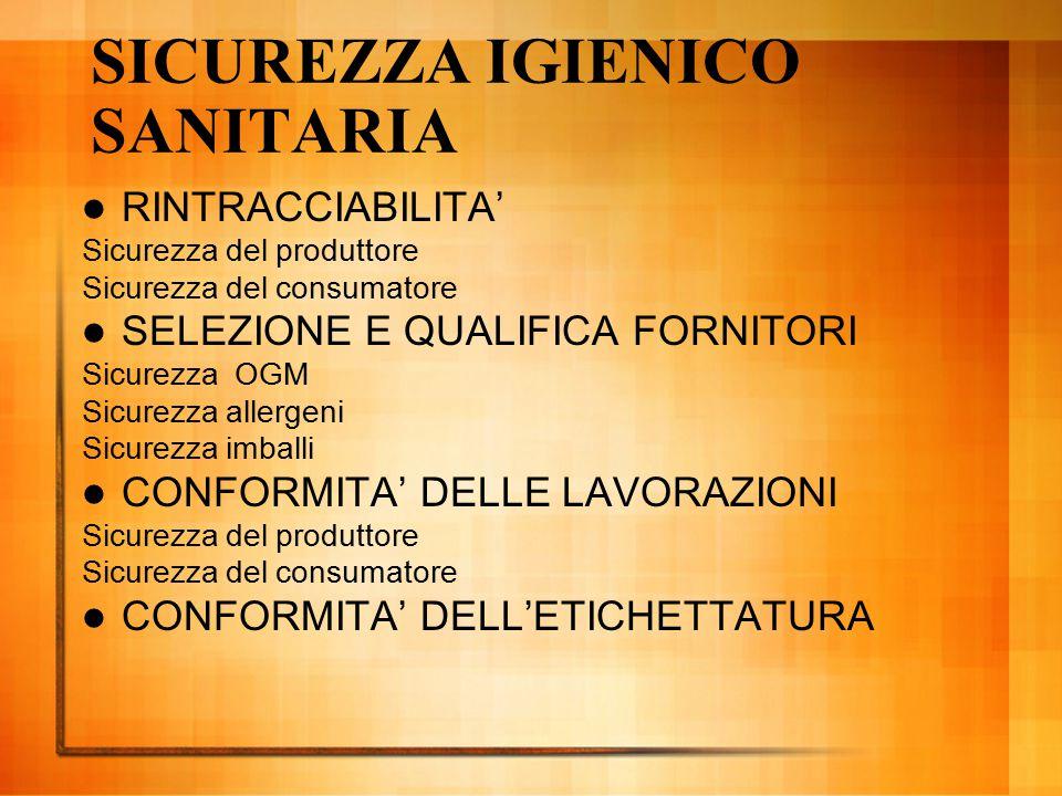 SICUREZZA IGIENICO SANITARIA RINTRACCIABILITA' Sicurezza del produttore Sicurezza del consumatore SELEZIONE E QUALIFICA FORNITORI Sicurezza OGM Sicure