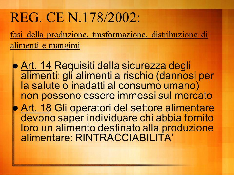REG. CE N.178/2002: fasi della produzione, trasformazione, distribuzione di alimenti e mangimi Art. 14 Requisiti della sicurezza degli alimenti: gli a