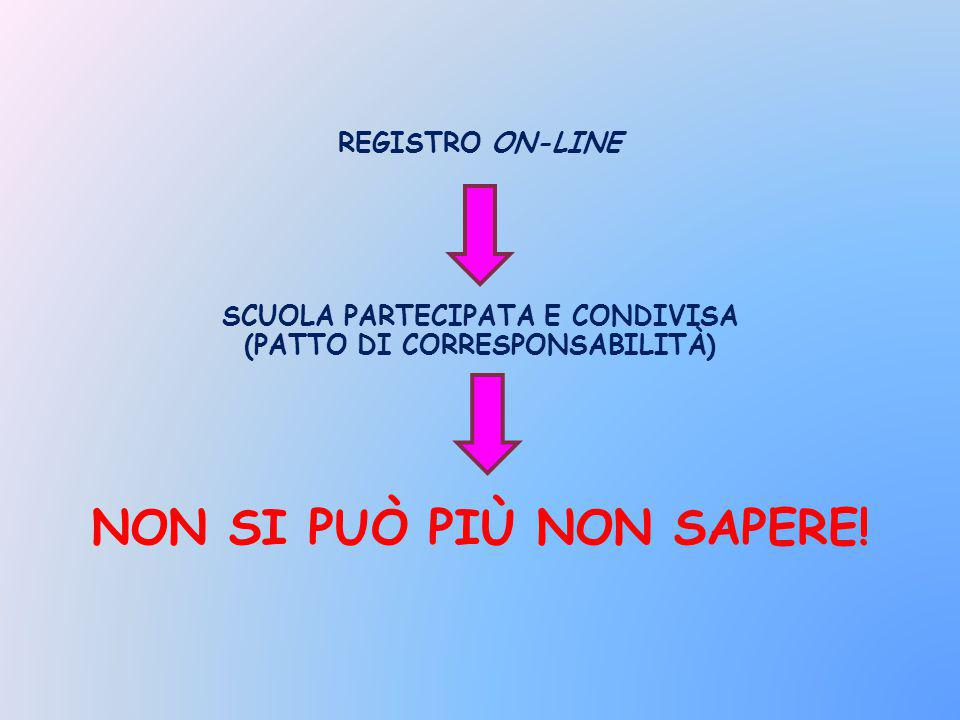 REGISTRO ON-LINE SCUOLA PARTECIPATA E CONDIVISA (PATTO DI CORRESPONSABILITÀ) NON SI PUÒ PIÙ NON SAPERE!