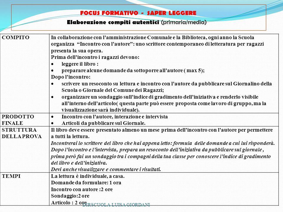 FOCUS FORMATIVO - SAPER LEGGERE Elaborazione compiti autentici (primaria/media) DimensioneParzialeAdeguatoPieno C OMPRENSIONE TESTO Comprende in modo frammentario la trama.