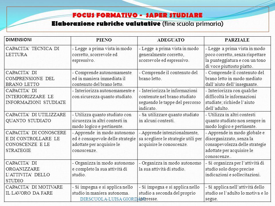 FOCUS FORMATIVO - SAPER LEGGERE Elaborazione compiti autentici (/media) DimensioneParzialeAdeguatoPieno C OMPRENSIONE TESTO Comprende in modo frammentario la trama.