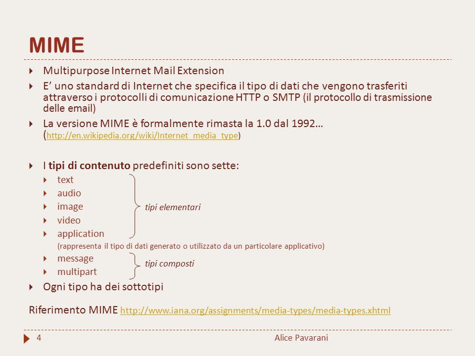 MIME Alice Pavarani4  Multipurpose Internet Mail Extension  E' uno standard di Internet che specifica il tipo di dati che vengono trasferiti attraverso i protocolli di comunicazione HTTP o SMTP (il protocollo di trasmissione delle email)  La versione MIME è formalmente rimasta la 1.0 dal 1992… ( http://en.wikipedia.org/wiki/Internet_media_type) http://en.wikipedia.org/wiki/Internet_media_type  I tipi di contenuto predefiniti sono sette:  text  audio  image  video  application (rappresenta il tipo di dati generato o utilizzato da un particolare applicativo)  message  multipart  Ogni tipo ha dei sottotipi Riferimento MIME http://www.iana.org/assignments/media-types/media-types.xhtml http://www.iana.org/assignments/media-types/media-types.xhtml tipi elementari tipi composti