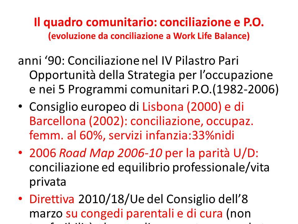 Il quadro comunitario: conciliazione e P.O.