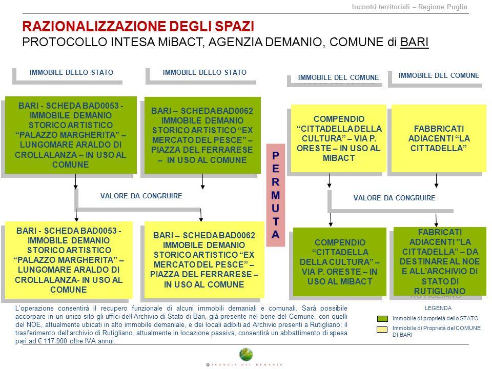 Incontri territoriali – Regione Puglia RAZIONALIZZAZIONE DEGLI SPAZI PROTOCOLLO INTESA MiBACT, AGENZIA DEMANIO, COMUNE di BARI BARI - SCHEDA BAD0053 -