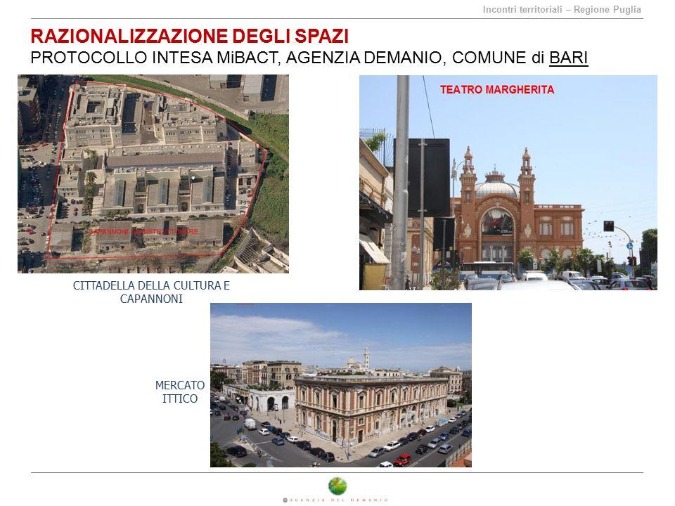 Incontri territoriali – Regione Puglia RAZIONALIZZAZIONE DEGLI SPAZI PROTOCOLLO INTESA MiBACT, AGENZIA DEMANIO, COMUNE di BARI CITTADELLA DELLA CULTUR