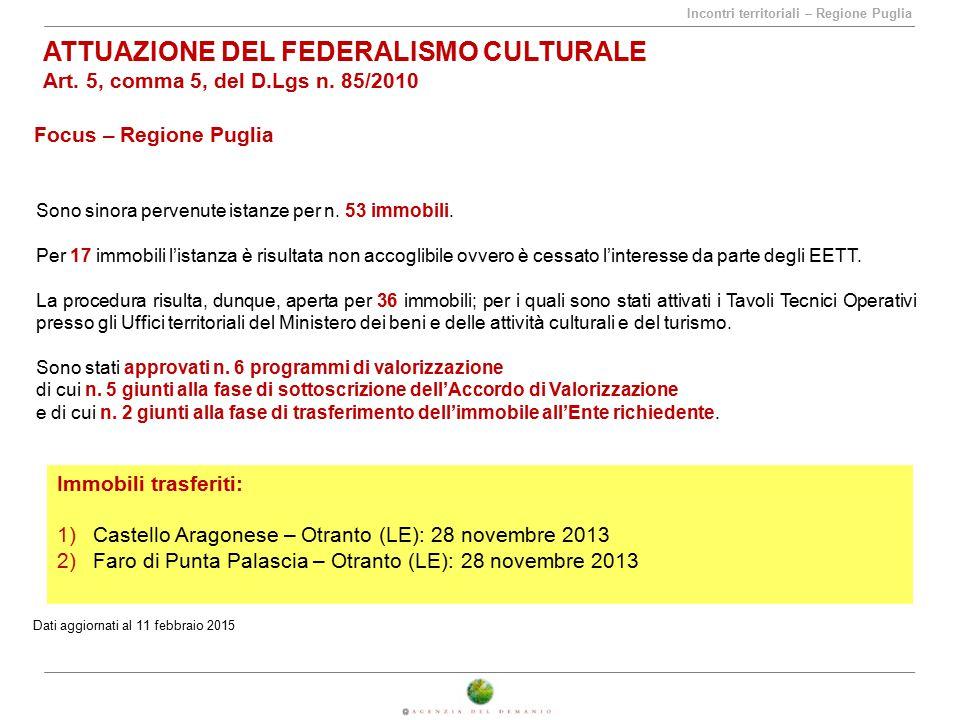 Incontri territoriali – Regione Puglia ATTUAZIONE DEL FEDERALISMO CULTURALE Art. 5, comma 5, del D.Lgs n. 85/2010 Sono sinora pervenute istanze per n.