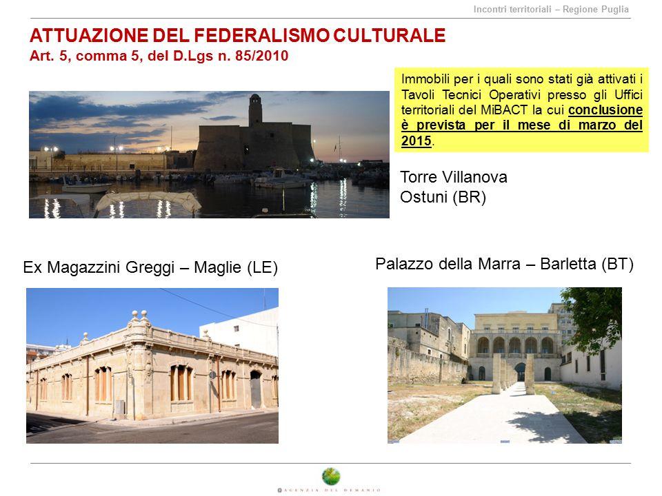 Incontri territoriali – Regione Puglia ATTUAZIONE DEL FEDERALISMO CULTURALE Art. 5, comma 5, del D.Lgs n. 85/2010 Palazzo della Marra – Barletta (BT)