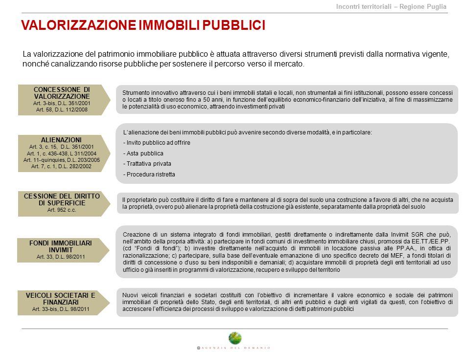 Incontri territoriali – Regione Puglia VALORIZZAZIONE IMMOBILI PUBBLICI La valorizzazione del patrimonio immobiliare pubblico è attuata attraverso div