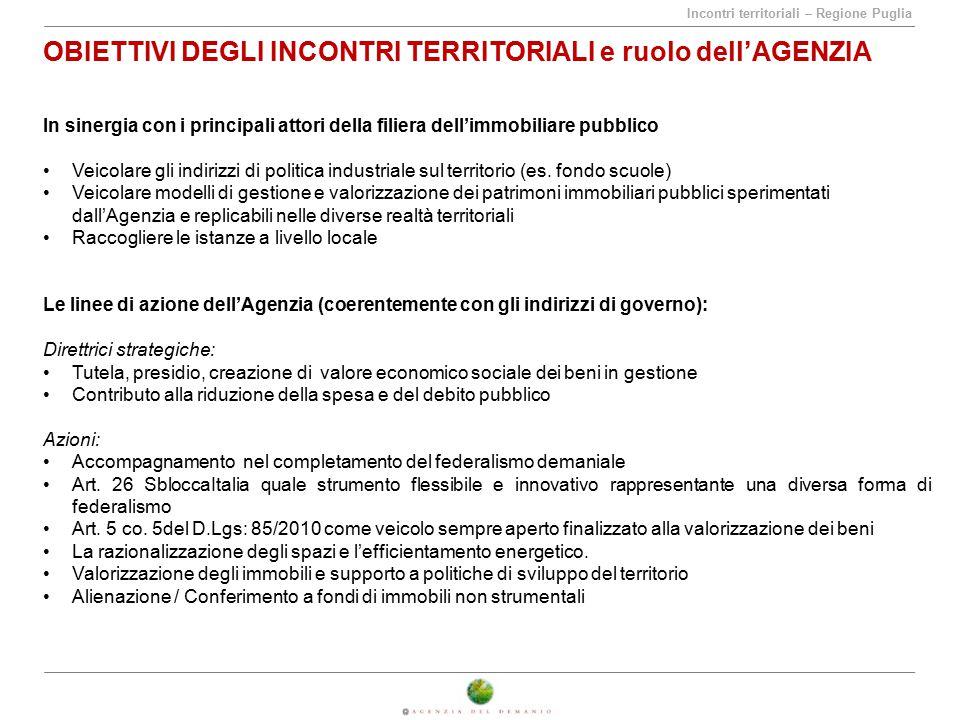 Incontri territoriali – Regione Puglia OBIETTIVI DEGLI INCONTRI TERRITORIALI e ruolo dell'AGENZIA In sinergia con i principali attori della filiera de
