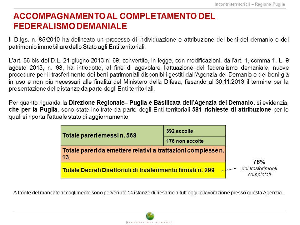 Incontri territoriali – Regione Puglia ACCOMPAGNAMENTO AL COMPLETAMENTO DEL FEDERALISMO DEMANIALE Il D.lgs. n. 85/2010 ha delineato un processo di ind