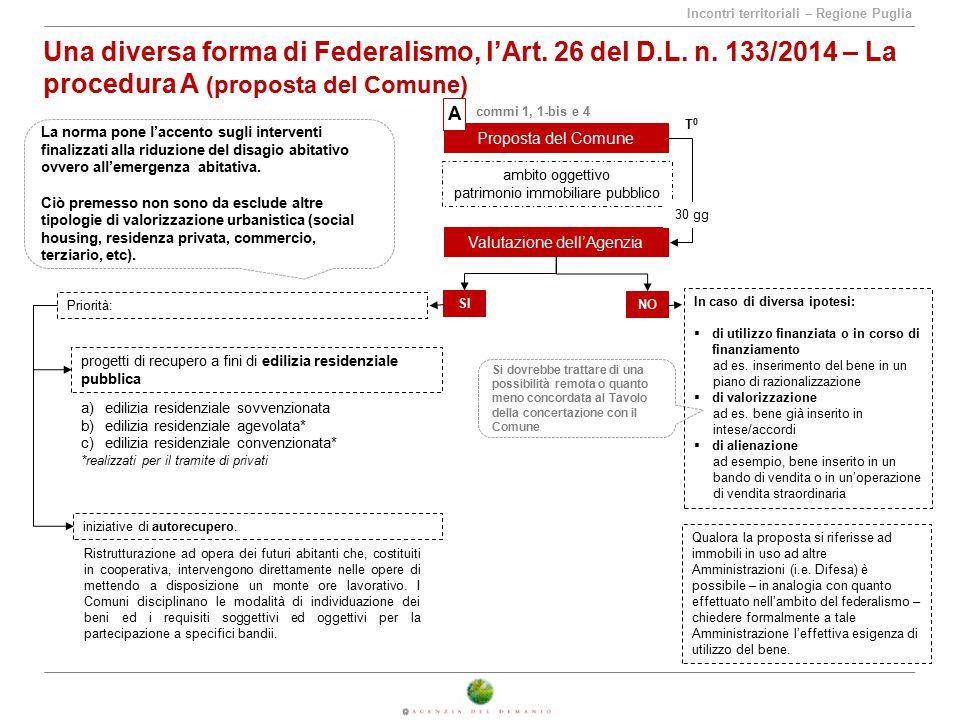 Incontri territoriali – Regione Puglia Si dovrebbe trattare di una possibilità remota o quanto meno concordata al Tavolo della concertazione con il Co