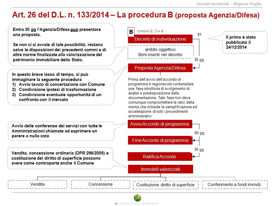 Incontri territoriali – Regione Puglia Art. 26 del D.L. n. 133/2014 – La procedura B (proposta Agenzia/Difesa) Decreto di individuazione ambito oggett