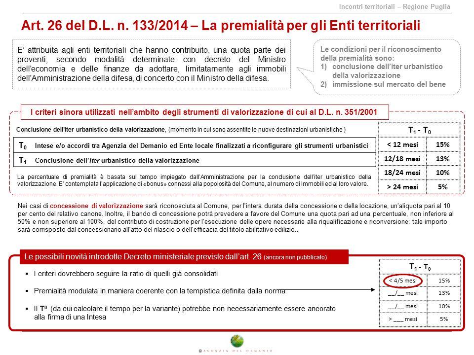 Incontri territoriali – Regione Puglia Art. 26 del D.L. n. 133/2014 – La premialità per gli Enti territoriali E' attribuita agli enti territoriali che