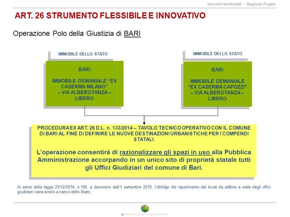 """Incontri territoriali – Regione Puglia ART. 26 STRUMENTO FLESSIBILE E INNOVATIVO Operazione Polo della Giustizia di BARI BARI IMMOBILE DEMANIALE """"EX C"""