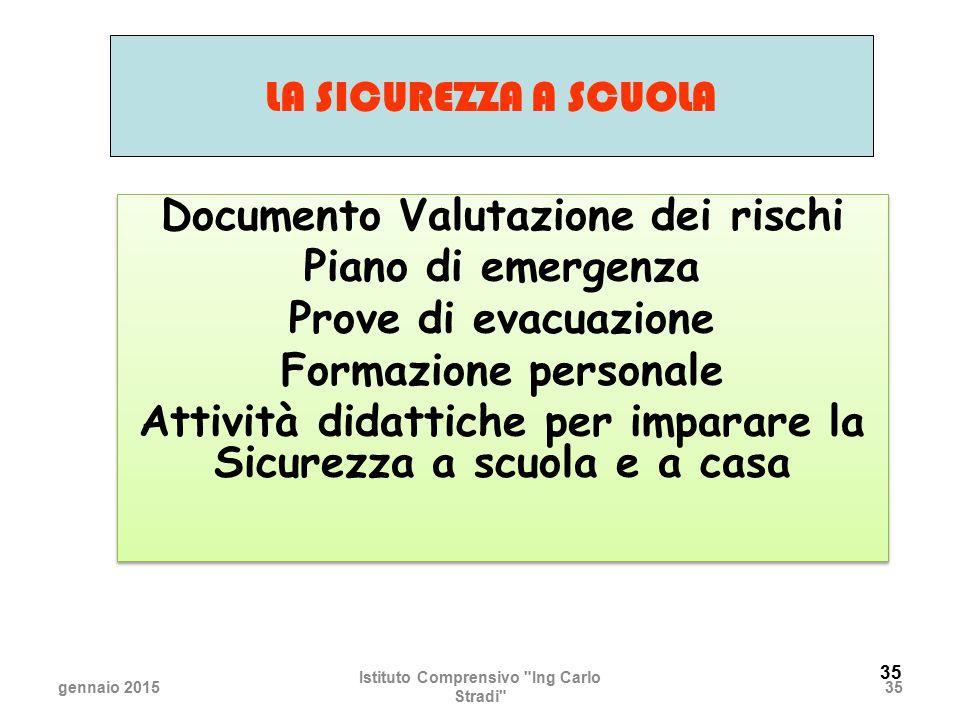 35 Documento Valutazione dei rischi Piano di emergenza Prove di evacuazione Formazione personale Attività didattiche per imparare la Sicurezza a scuol