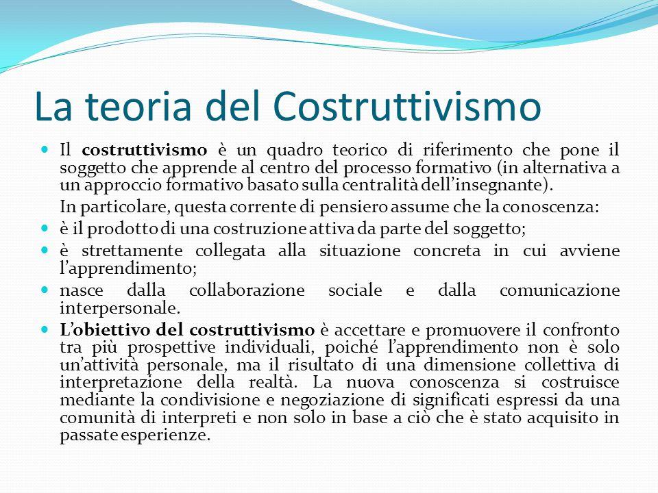 La teoria del Costruttivismo Il costruttivismo è un quadro teorico di riferimento che pone il soggetto che apprende al centro del processo formativo (in alternativa a un approccio formativo basato sulla centralità dell'insegnante).