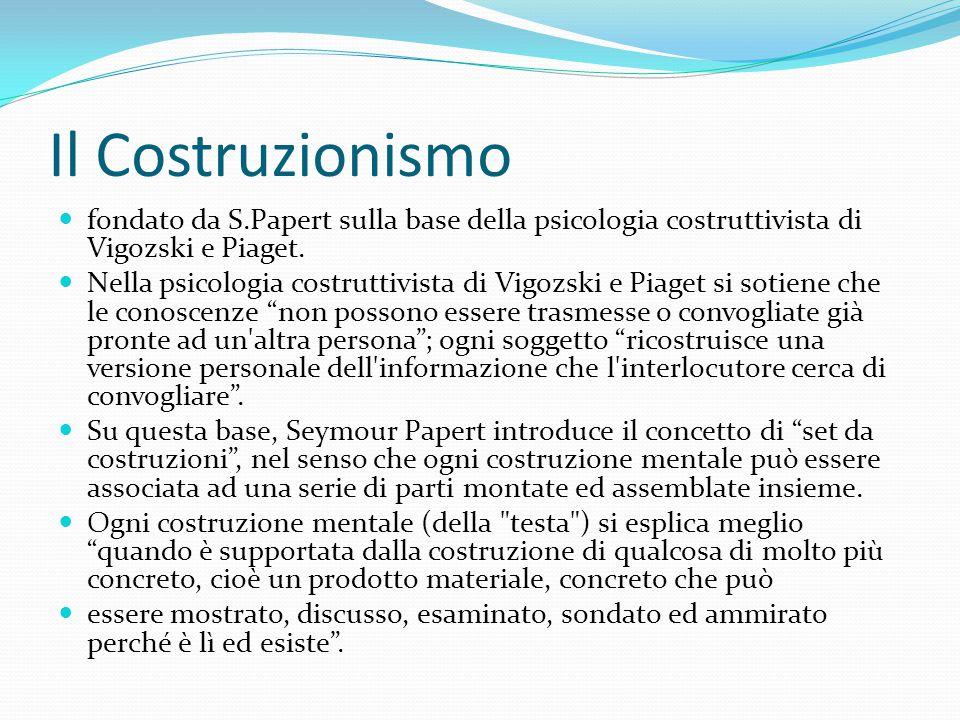 Il Costruzionismo fondato da S.Papert sulla base della psicologia costruttivista di Vigozski e Piaget. Nella psicologia costruttivista di Vigozski e P