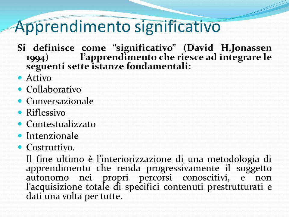 Apprendimento significativo Si definisce come significativo (David H.Jonassen 1994) l'apprendimento che riesce ad integrare le seguenti sette istanze fondamentali: Attivo Collaborativo Conversazionale Riflessivo Contestualizzato Intenzionale Costruttivo.