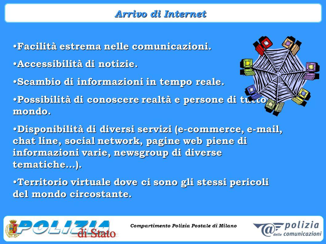 Compartimento Polizia Postale di Milano Phishing e criminalità informatica Compartimento Polizia Postale di Milano Arrivo di Internet Facilità estrema