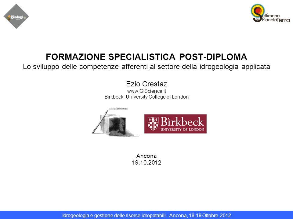 Idrogeologia e gestione delle risorse idropotabili - Ancona, 18-19 Ottobre 2012 FORMAZIONE SPECIALISTICA POST-DIPLOMA Lo sviluppo delle competenze aff