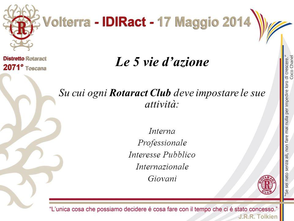 Le 5 vie d'azione Su cui ogni Rotaract Club deve impostare le sue attività: Interna Professionale Interesse Pubblico Internazionale Giovani