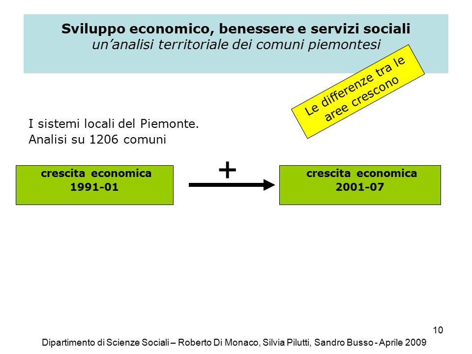 10 Sviluppo economico, benessere e servizi sociali un'analisi territoriale dei comuni piemontesi I sistemi locali del Piemonte.