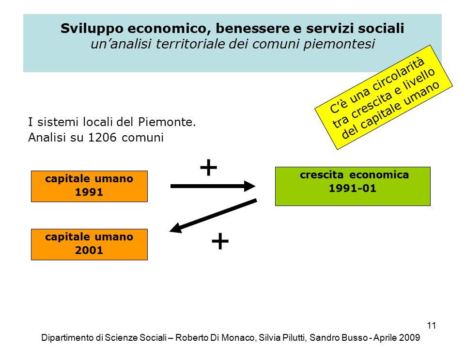 11 Sviluppo economico, benessere e servizi sociali un'analisi territoriale dei comuni piemontesi I sistemi locali del Piemonte.