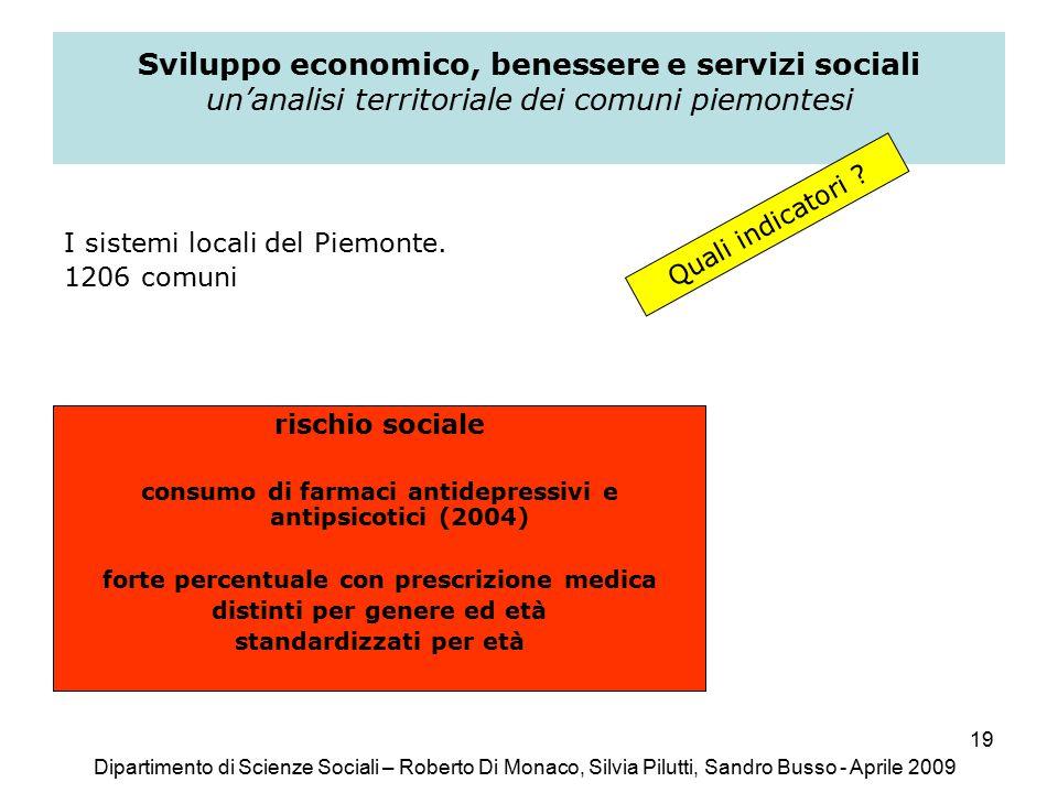 19 Sviluppo economico, benessere e servizi sociali un'analisi territoriale dei comuni piemontesi I sistemi locali del Piemonte.