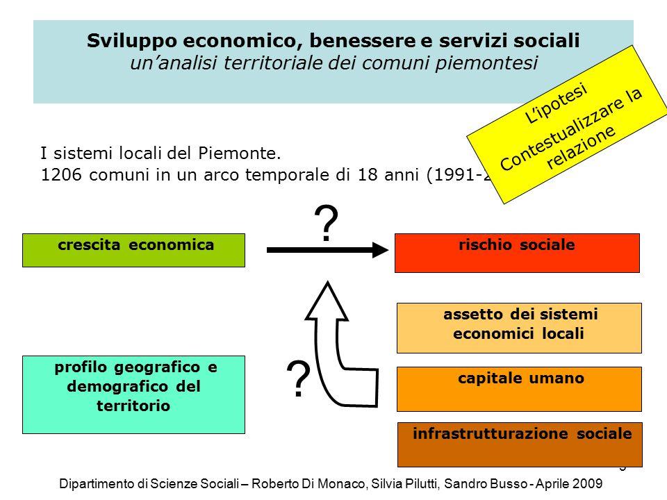 5 Sviluppo economico, benessere e servizi sociali un'analisi territoriale dei comuni piemontesi I sistemi locali del Piemonte.