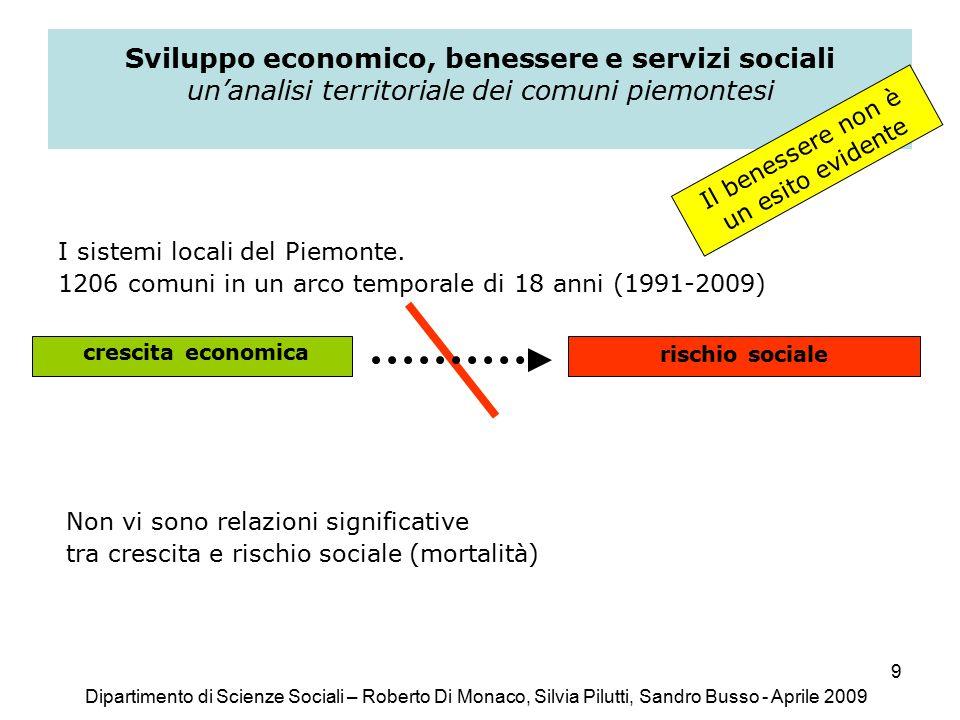 9 Sviluppo economico, benessere e servizi sociali un'analisi territoriale dei comuni piemontesi I sistemi locali del Piemonte.