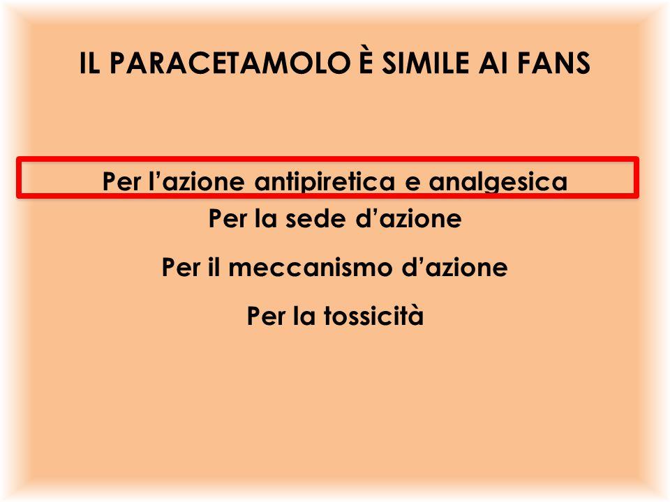 Per l'azione antipiretica e analgesica Per la sede d'azione Per il meccanismo d'azione Per la tossicità IL PARACETAMOLO È SIMILE AI FANS