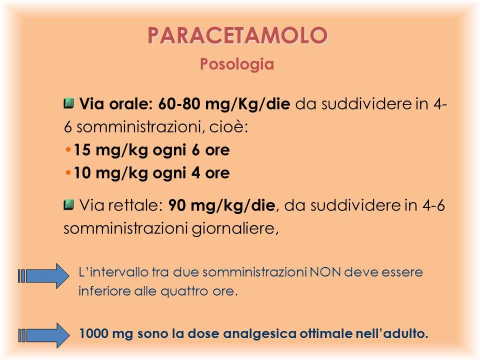 Via orale: 60-80 mg/Kg/die da suddividere in 4- 6 somministrazioni, cioè: 15 mg/kg ogni 6 ore 10 mg/kg ogni 4 ore Via rettale: 90 mg/kg/die, da suddiv