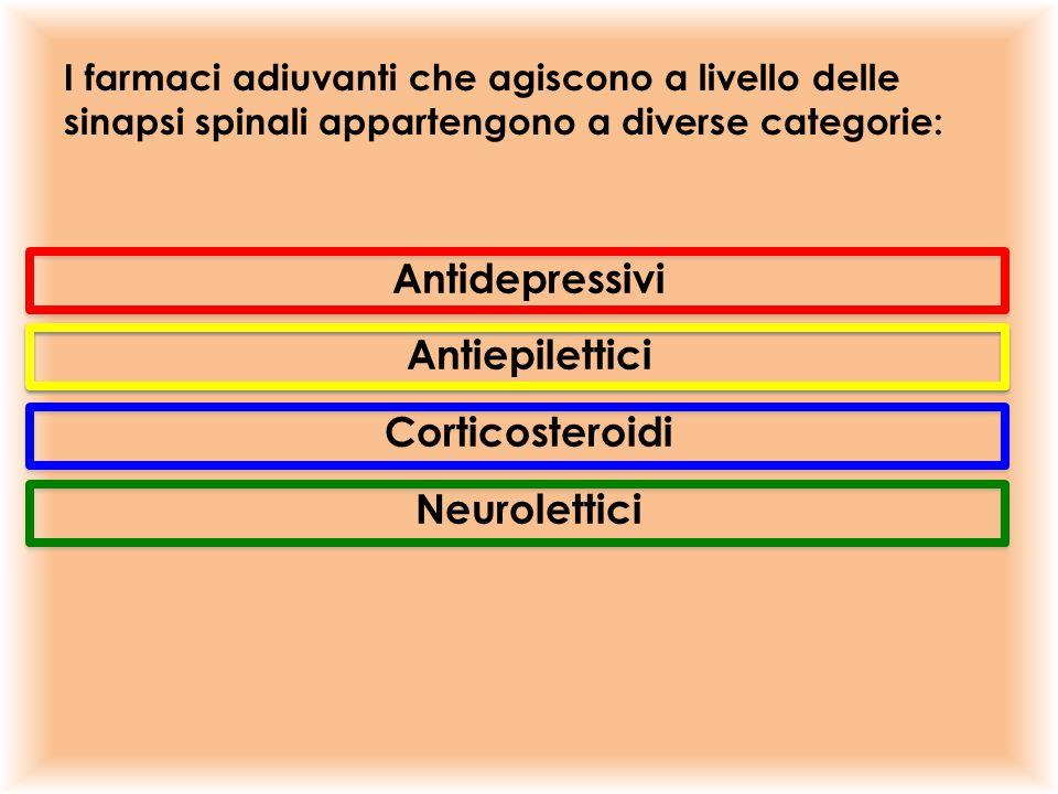 I farmaci adiuvanti che agiscono a livello delle sinapsi spinali appartengono a diverse categorie: Antidepressivi Antiepilettici Corticosteroidi Neuro