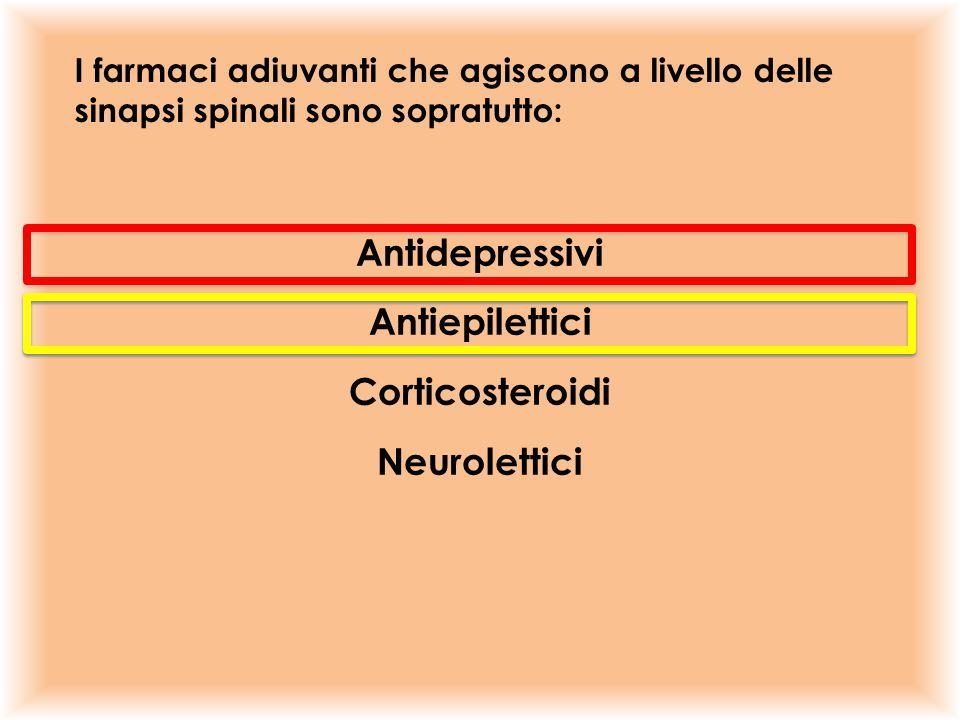 I farmaci adiuvanti che agiscono a livello delle sinapsi spinali sono sopratutto: Antidepressivi Antiepilettici Corticosteroidi Neurolettici
