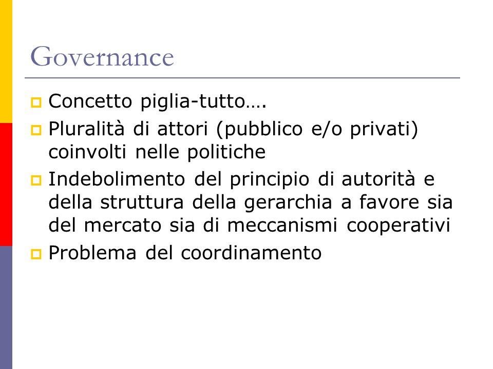 Governance  Concetto piglia-tutto….  Pluralità di attori (pubblico e/o privati) coinvolti nelle politiche  Indebolimento del principio di autorità
