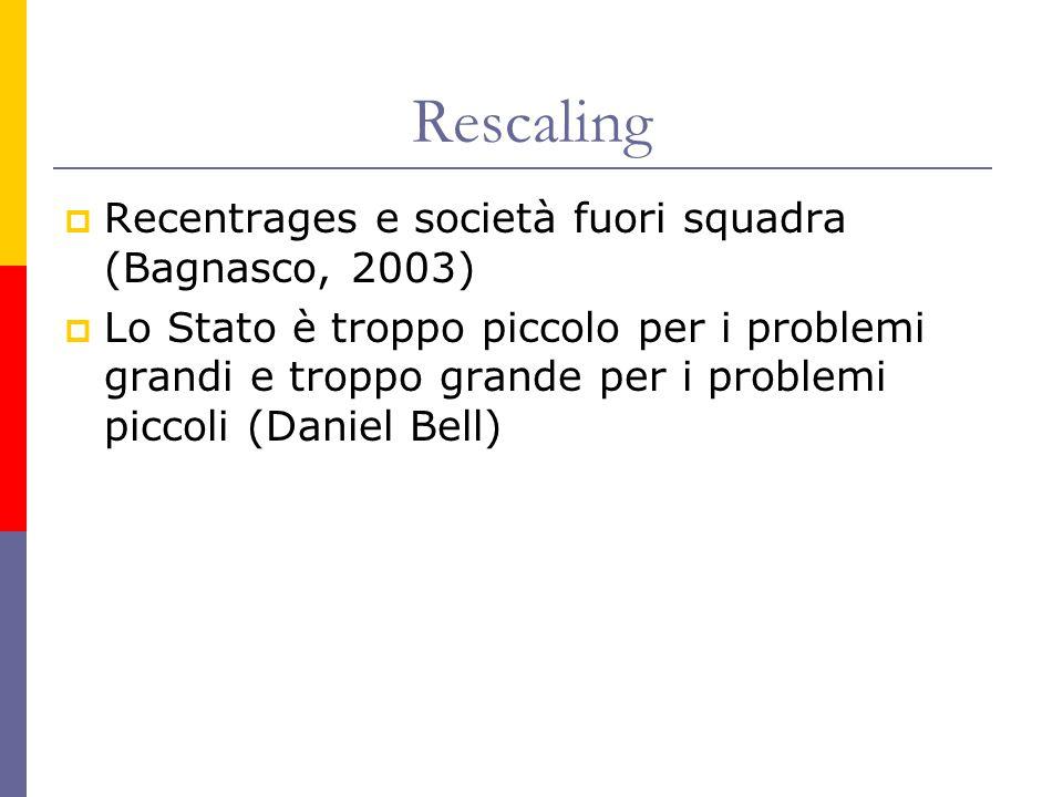 Rescaling  Recentrages e società fuori squadra (Bagnasco, 2003)  Lo Stato è troppo piccolo per i problemi grandi e troppo grande per i problemi picc