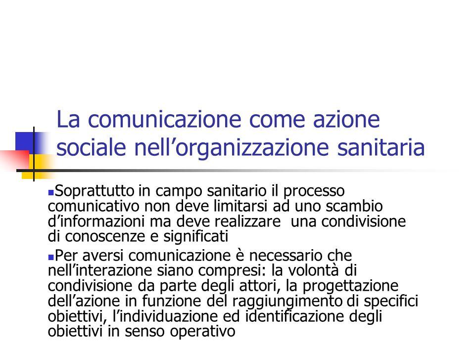 La comunicazione come azione sociale nell'organizzazione sanitaria Soprattutto in campo sanitario il processo comunicativo non deve limitarsi ad uno scambio d'informazioni ma deve realizzare una condivisione di conoscenze e significati Per aversi comunicazione è necessario che nell'interazione siano compresi: la volontà di condivisione da parte degli attori, la progettazione dell'azione in funzione del raggiungimento di specifici obiettivi, l'individuazione ed identificazione degli obiettivi in senso operativo