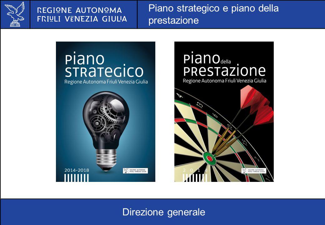 Direzione generale Piano strategico e piano della prestazione