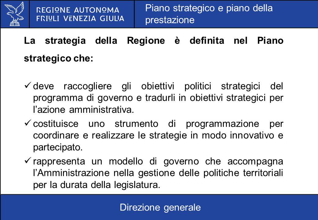 La strategia della Regione è definita nel Piano strategico che: deve raccogliere gli obiettivi politici strategici del programma di governo e tradurli
