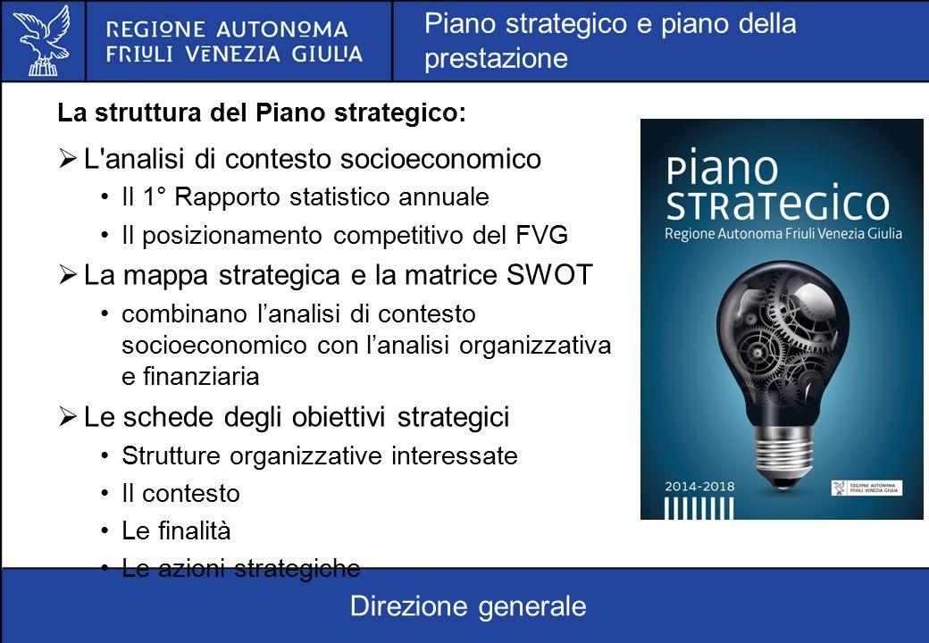La struttura del Piano strategico:  L'analisi di contesto socioeconomico Il 1° Rapporto statistico annuale Il posizionamento competitivo del FVG  La