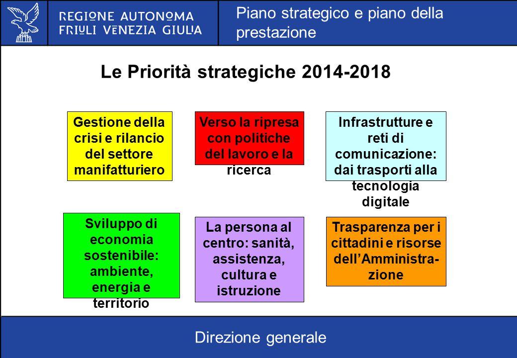 Le Priorità strategiche 2014-2018 Gestione della crisi e rilancio del settore manifatturiero Verso la ripresa con politiche del lavoro e la ricerca In