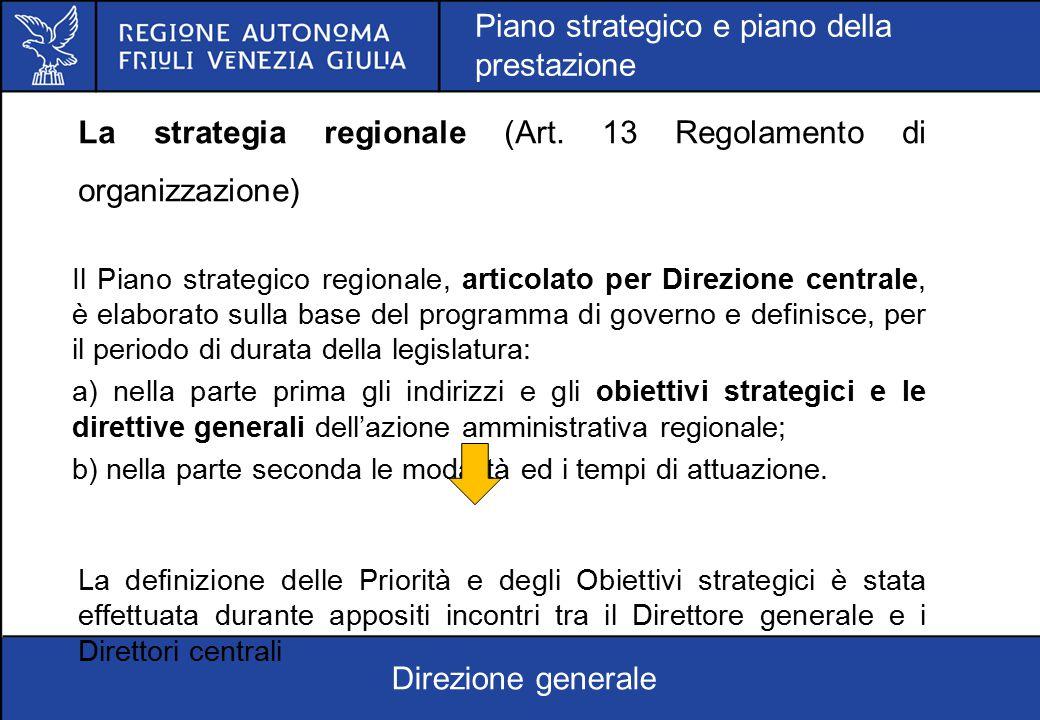 La strategia regionale (Art. 13 Regolamento di organizzazione) Il Piano strategico regionale, articolato per Direzione centrale, è elaborato sulla bas