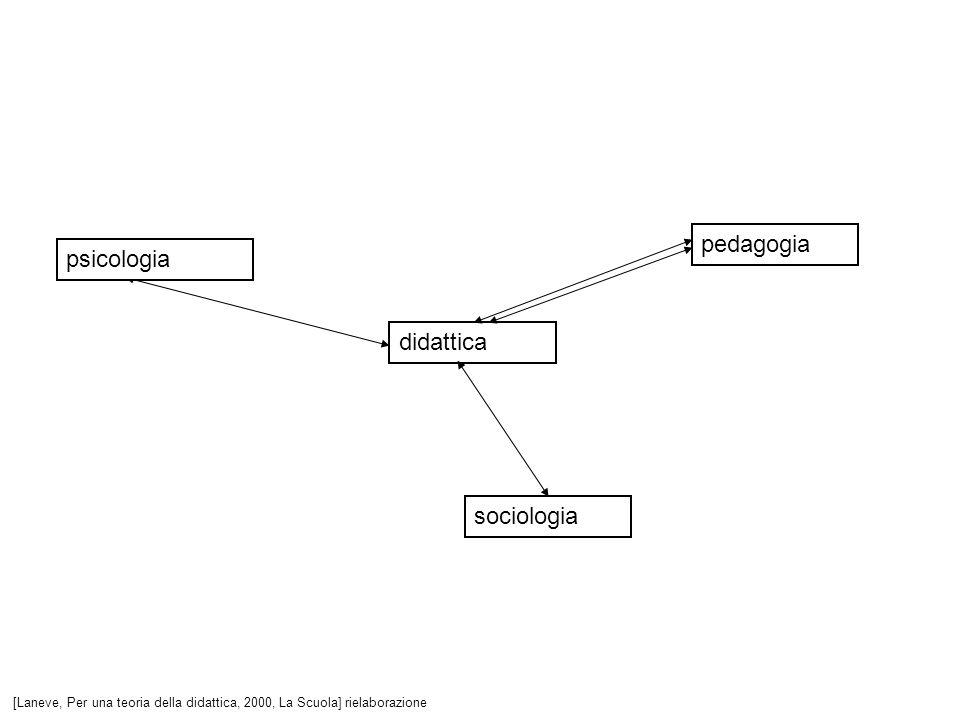 pedagogia didattica psicologia [Laneve, Per una teoria della didattica, 2000, La Scuola] rielaborazione sociologia