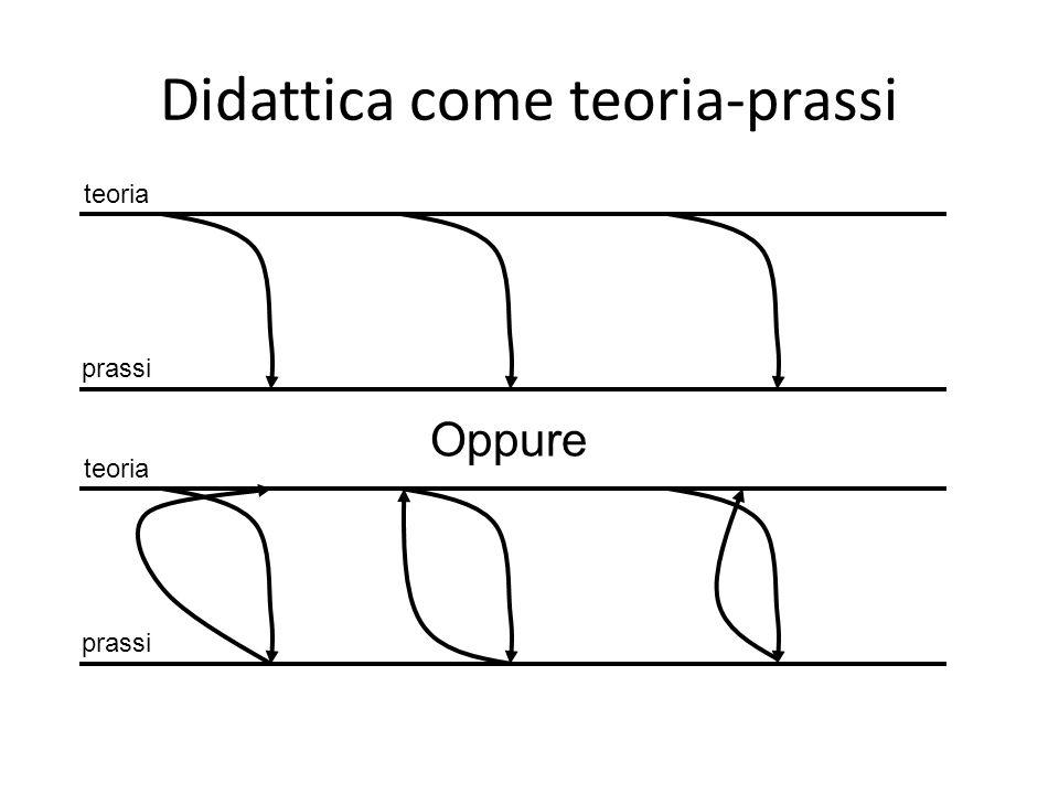 Didattica come teoria-prassi teoria prassi Oppure teoria prassi