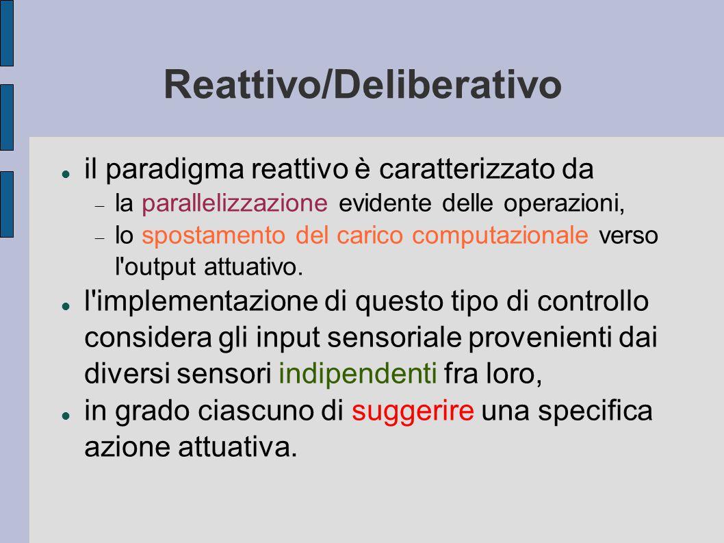 Reattivo/Deliberativo il paradigma reattivo è caratterizzato da  la parallelizzazione evidente delle operazioni,  lo spostamento del carico computazionale verso l output attuativo.